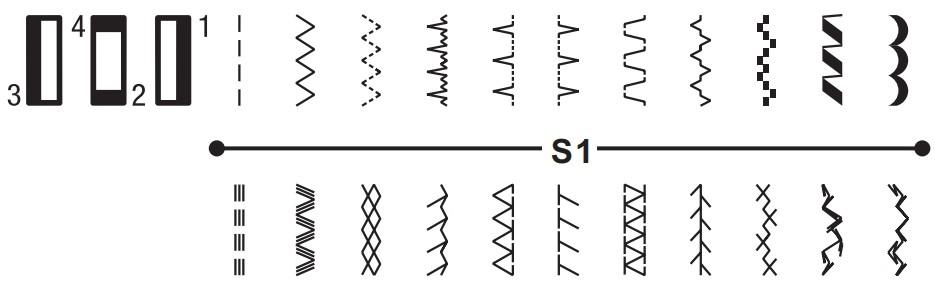 Programmes de points sur la Singer 2263