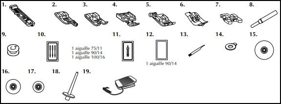 Accessoires compris dans la machine à coudre Brother FS-40